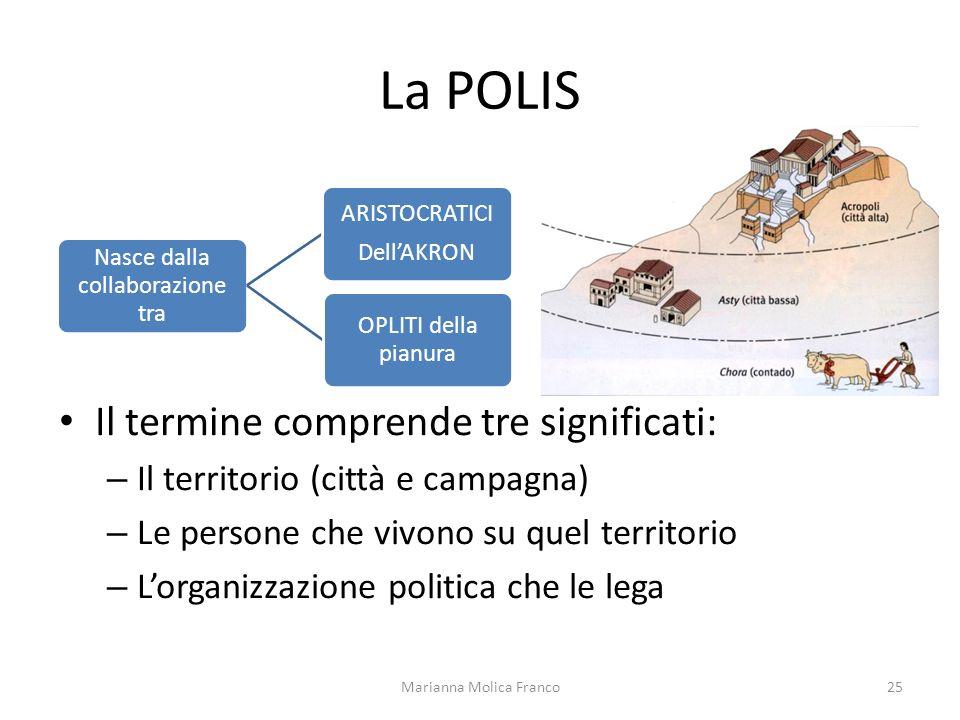 La POLIS Il termine comprende tre significati: