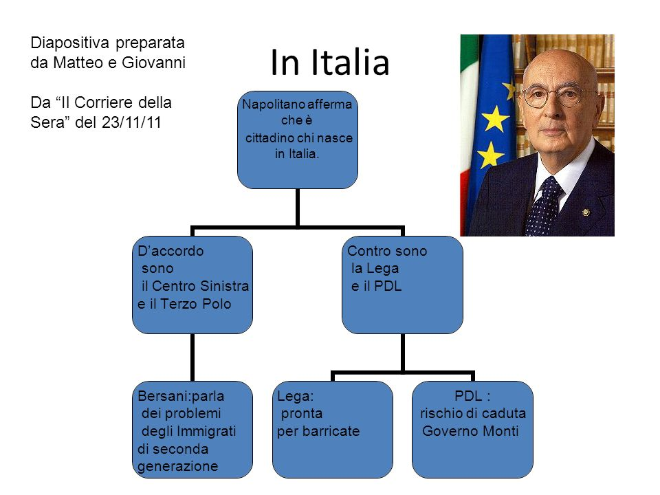 In Italia Diapositiva preparata da Matteo e Giovanni