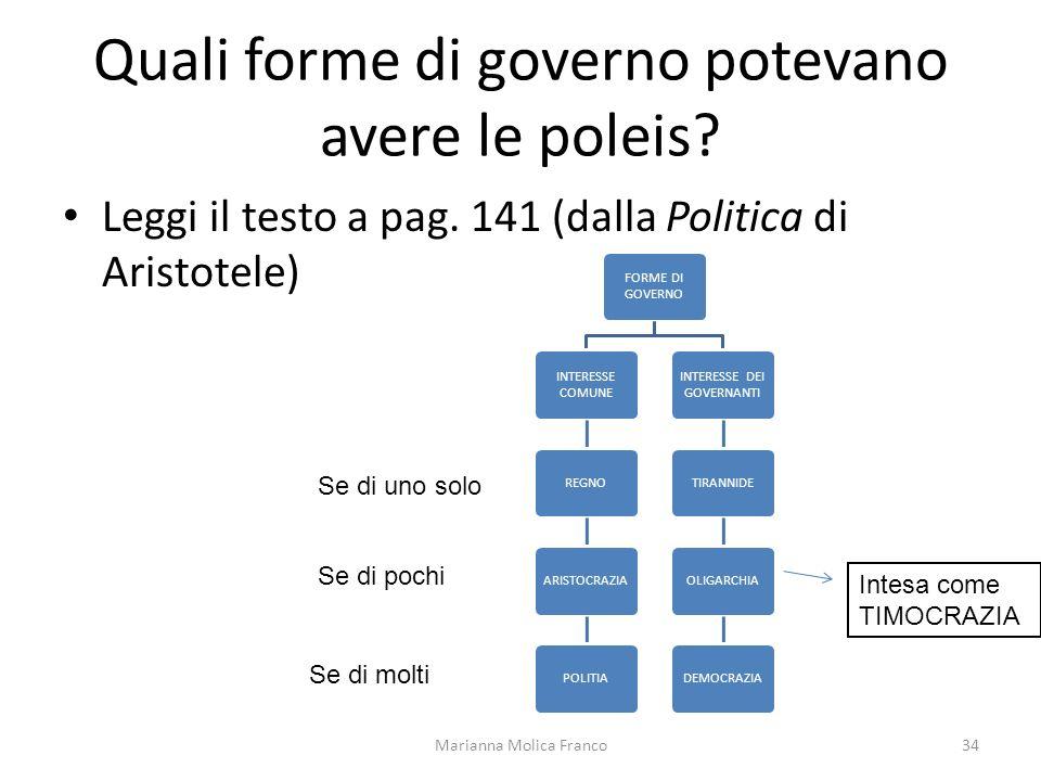 Quali forme di governo potevano avere le poleis