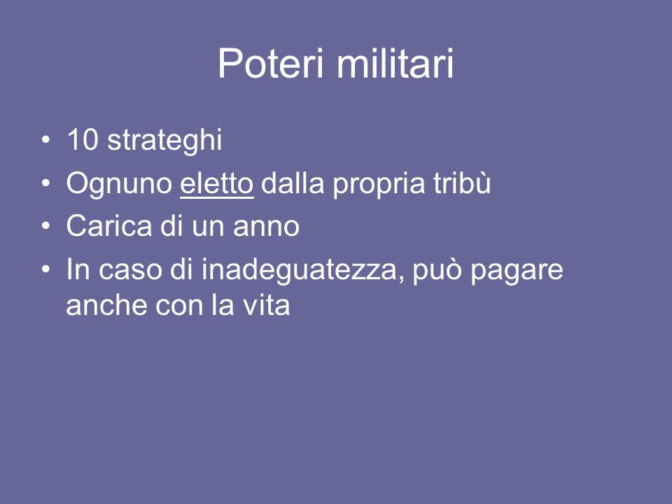 Poteri militari 10 strateghi Ognuno eletto dalla propria tribù