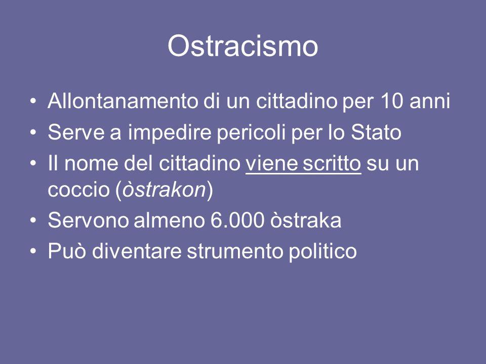 Ostracismo Allontanamento di un cittadino per 10 anni