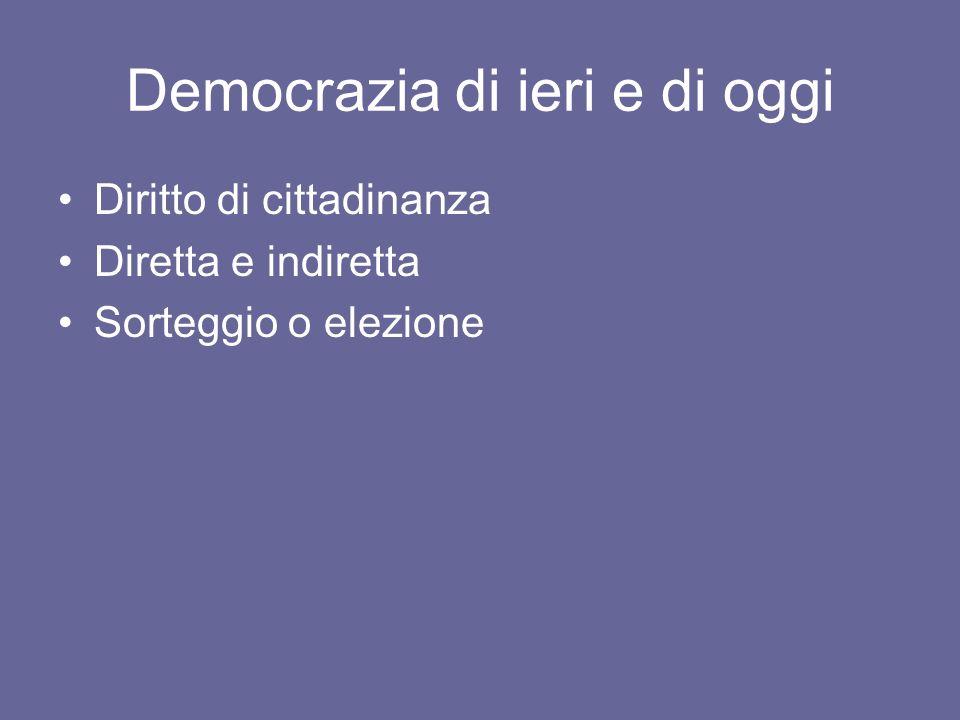 Democrazia di ieri e di oggi