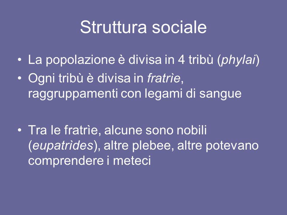 Struttura sociale La popolazione è divisa in 4 tribù (phylai)