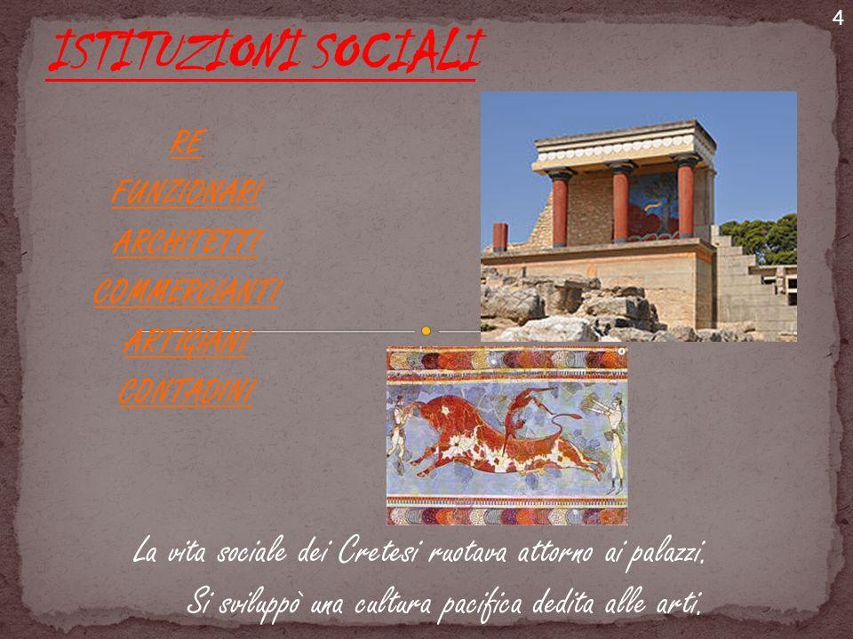 ISTITUZIONI SOCIALI4. RE. FUNZIONARI. ARCHITETTI. COMMERCIANTI. ARTIGIANI. CONTADINI. La vita sociale dei Cretesi ruotava attorno ai palazzi.