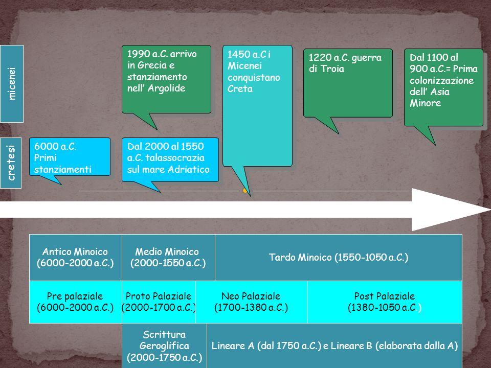 Lineare A (dal 1750 a.C.) e Lineare B (elaborata dalla A)