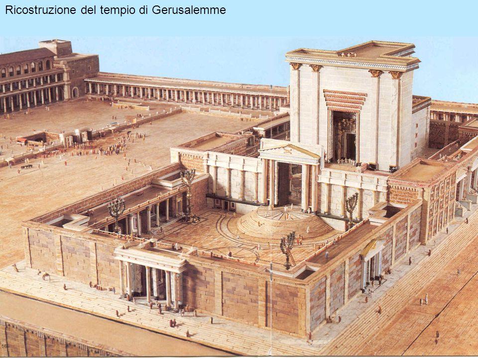 Ricostruzione del tempio di Gerusalemme