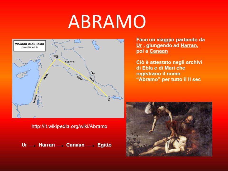 ABRAMO Face un viaggio partendo da Ur , giungendo ad Harran, poi a Canaan.