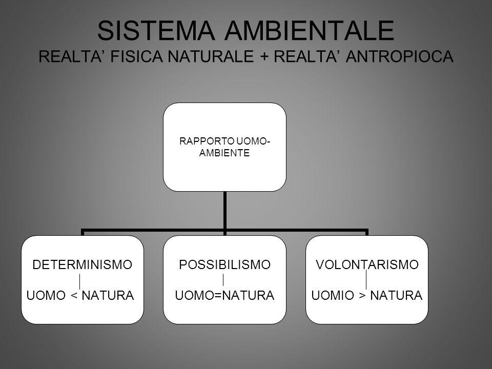 SISTEMA AMBIENTALE REALTA' FISICA NATURALE + REALTA' ANTROPIOCA