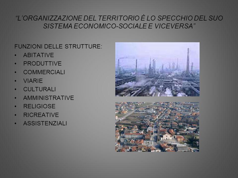 L'ORGANIZZAZIONE DEL TERRITORIO È LO SPECCHIO DEL SUO SISTEMA ECONOMICO-SOCIALE E VICEVERSA