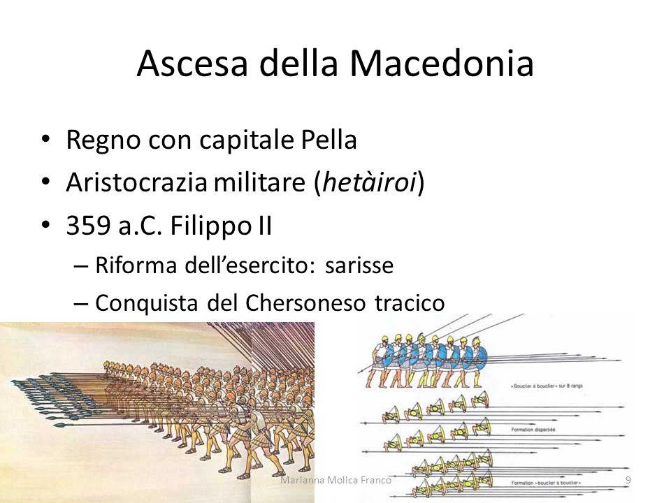 Ascesa della Macedonia