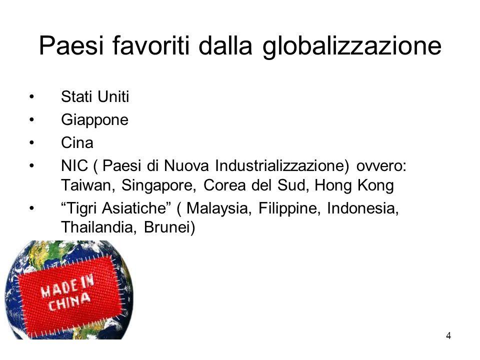 Paesi favoriti dalla globalizzazione