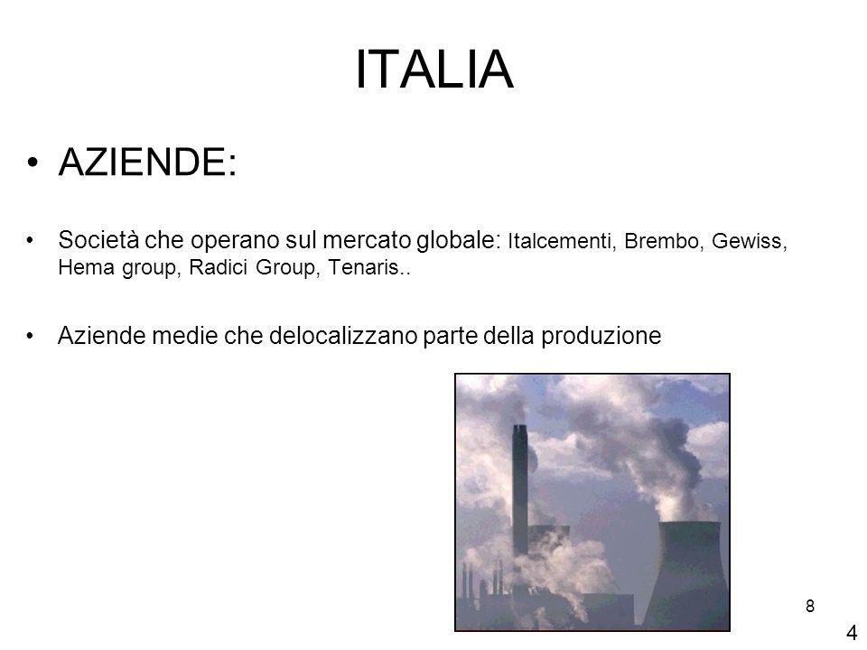 ITALIA AZIENDE: Società che operano sul mercato globale: Italcementi, Brembo, Gewiss, Hema group, Radici Group, Tenaris..