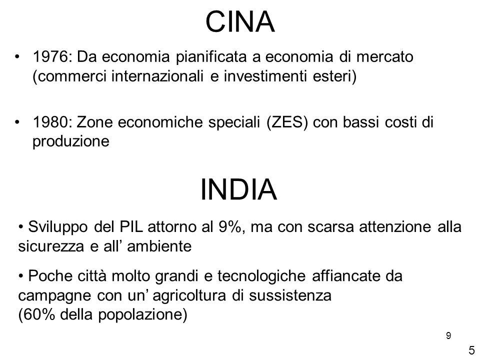CINA 1976: Da economia pianificata a economia di mercato (commerci internazionali e investimenti esteri)