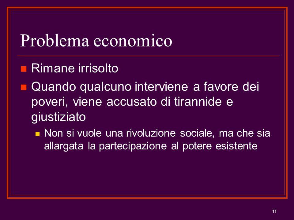 Problema economico Rimane irrisolto
