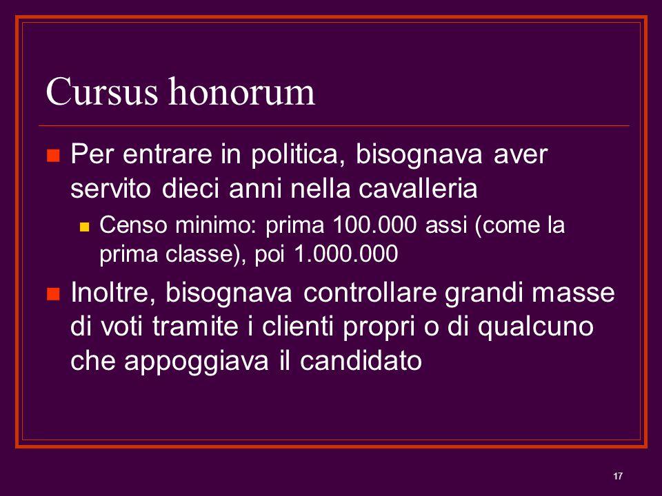 Cursus honorum Per entrare in politica, bisognava aver servito dieci anni nella cavalleria.