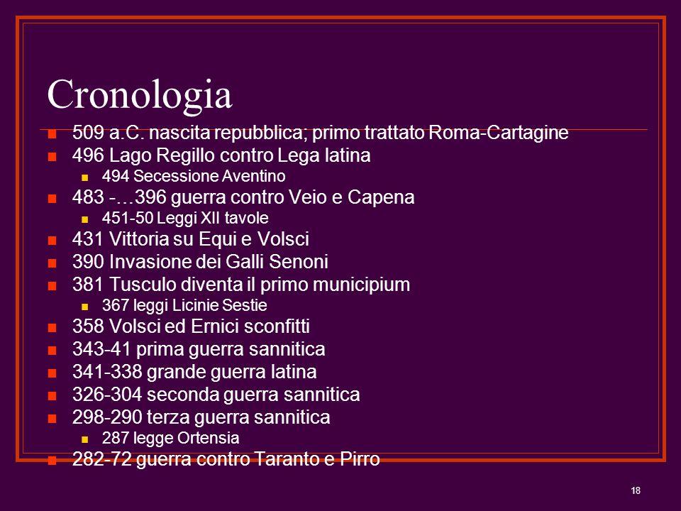 Cronologia 509 a.C. nascita repubblica; primo trattato Roma-Cartagine