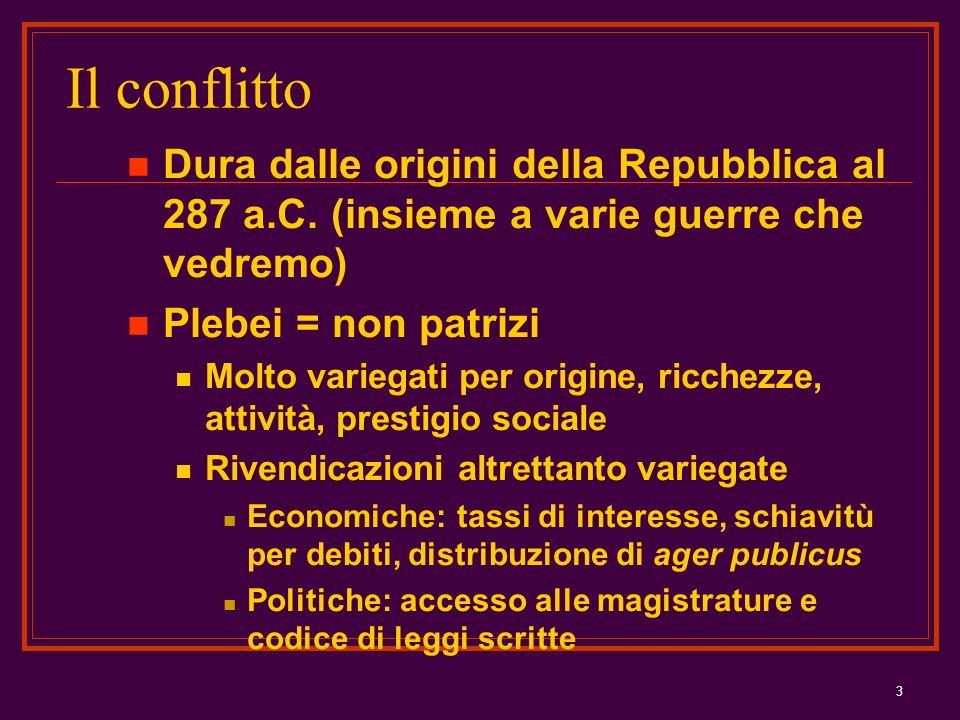Il conflitto Dura dalle origini della Repubblica al 287 a.C. (insieme a varie guerre che vedremo) Plebei = non patrizi.