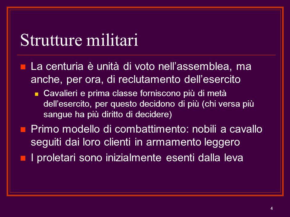 Strutture militari La centuria è unità di voto nell'assemblea, ma anche, per ora, di reclutamento dell'esercito.