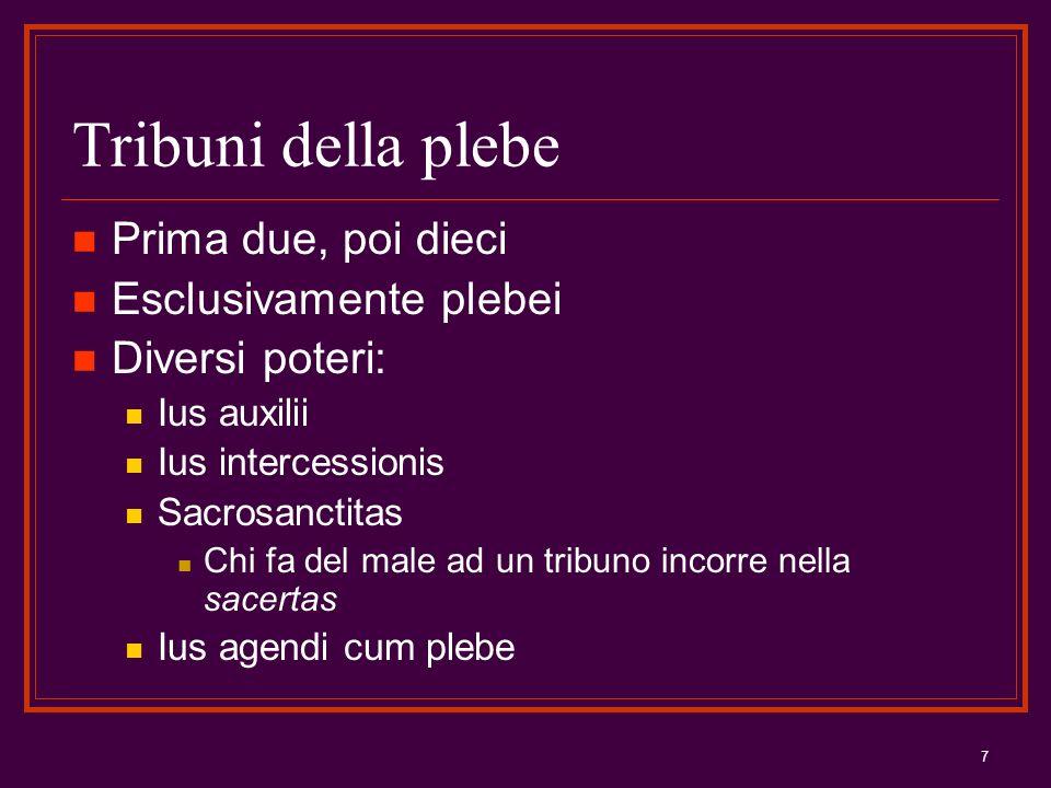 Tribuni della plebe Prima due, poi dieci Esclusivamente plebei