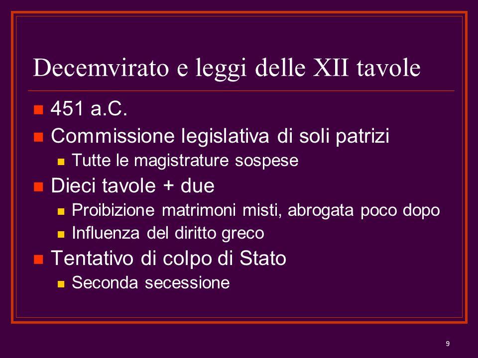Decemvirato e leggi delle XII tavole