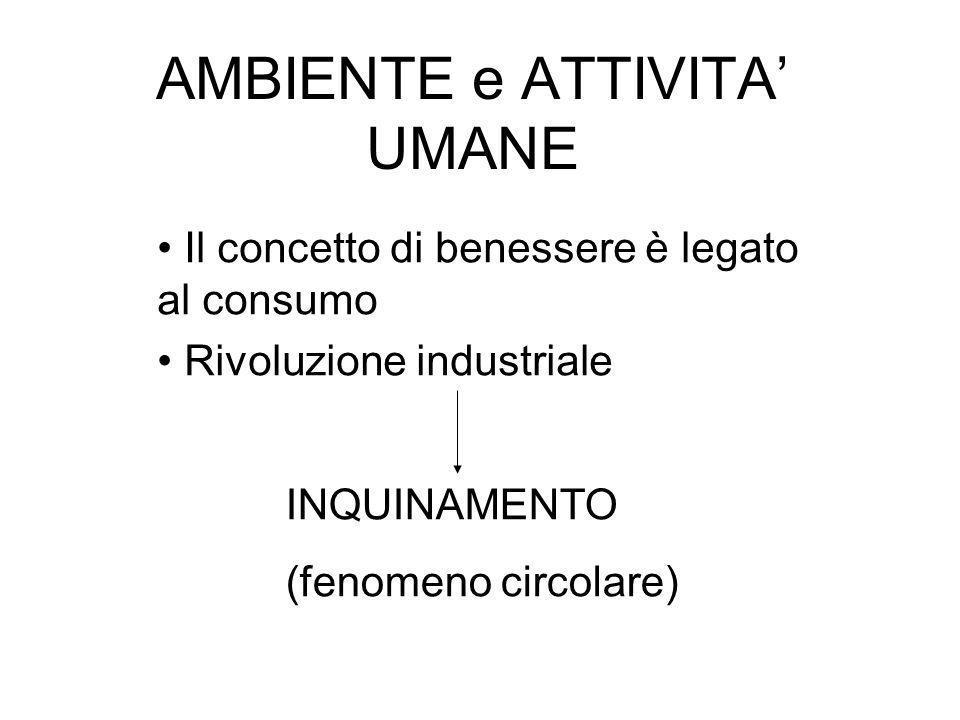 AMBIENTE e ATTIVITA' UMANE