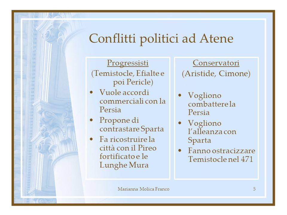 Conflitti politici ad Atene