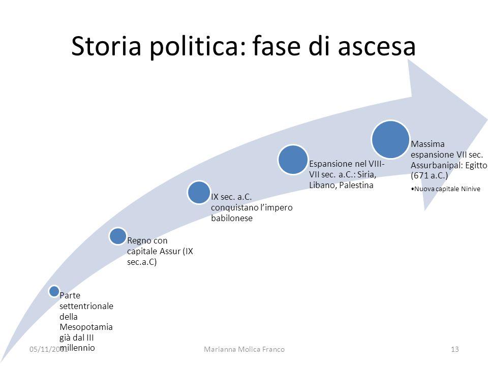 Storia politica: fase di ascesa