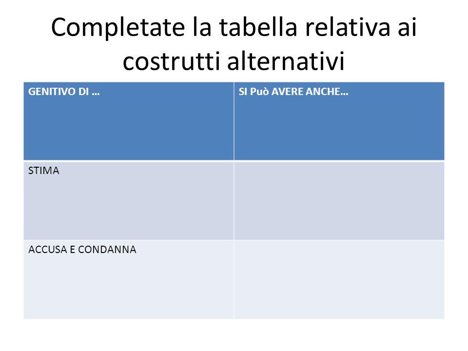 Completate la tabella relativa ai costrutti alternativi