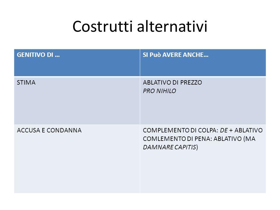 Costrutti alternativi