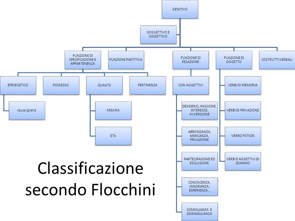 Classificazione secondo Flocchini