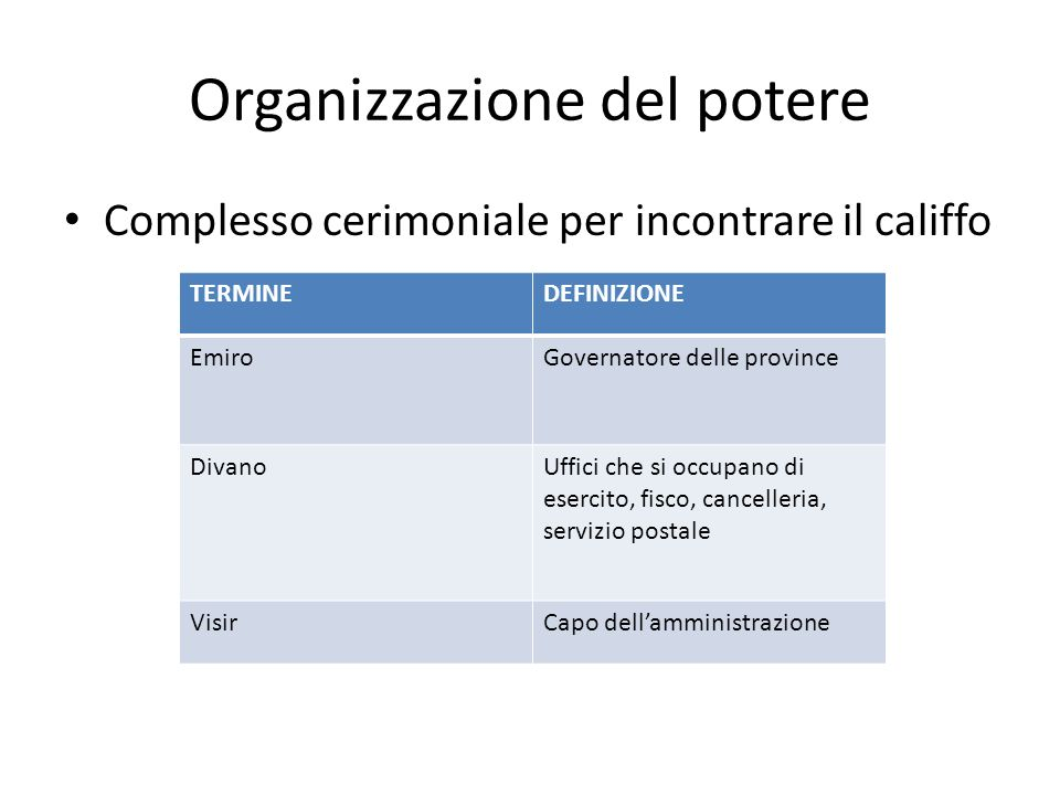Organizzazione del potere
