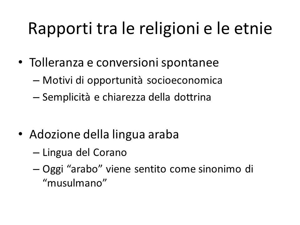 Rapporti tra le religioni e le etnie