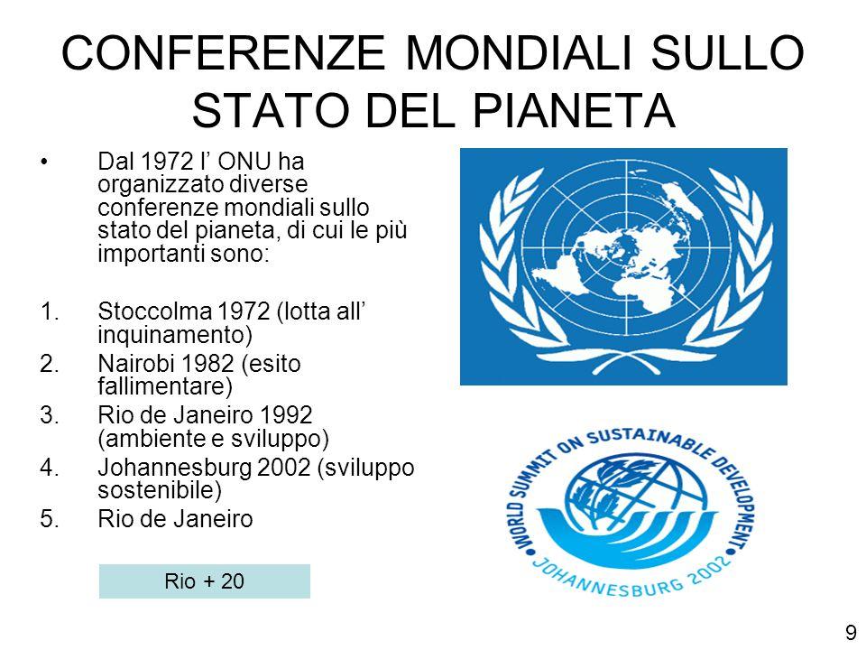 CONFERENZE MONDIALI SULLO STATO DEL PIANETA