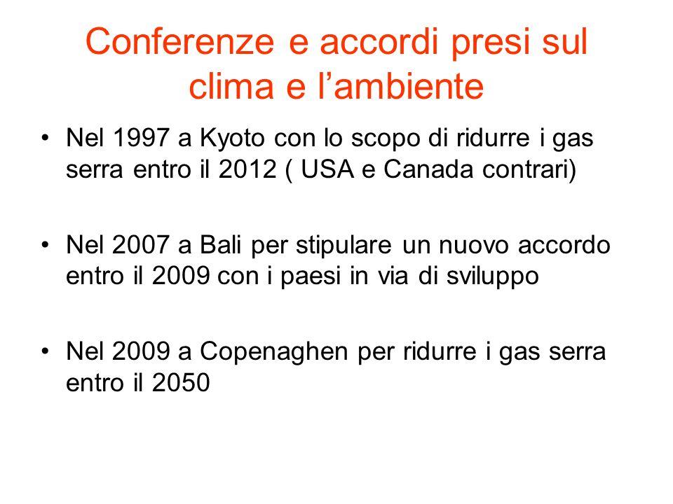 Conferenze e accordi presi sul clima e l'ambiente