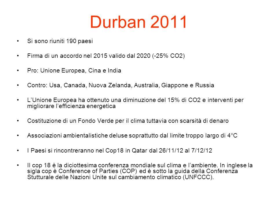 Durban 2011 Si sono riuniti 190 paesi