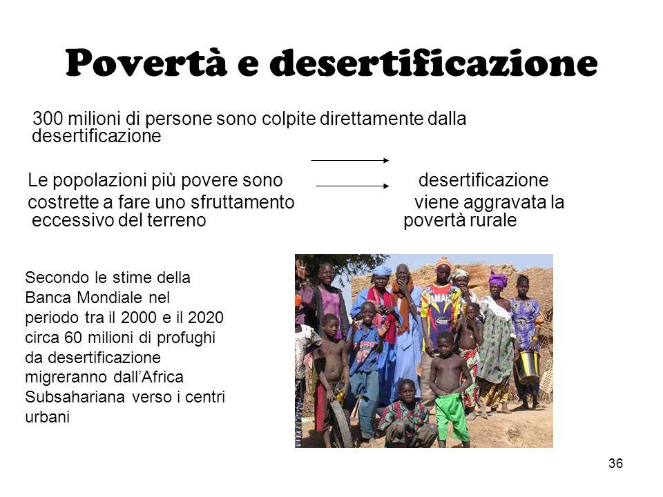 Povertà e desertificazione