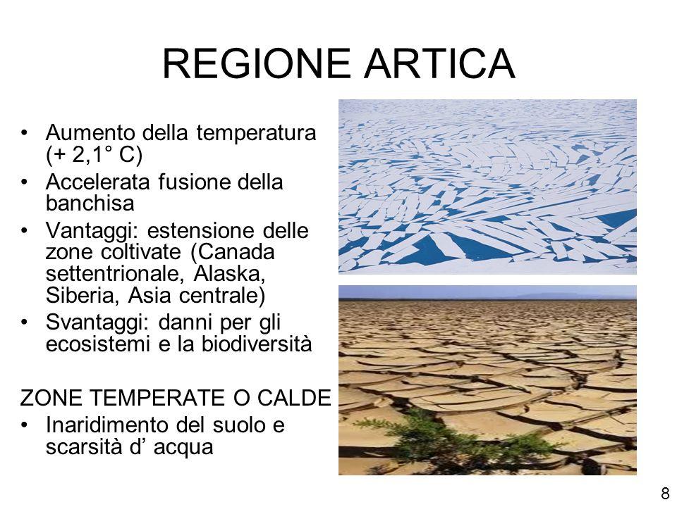 REGIONE ARTICA Aumento della temperatura (+ 2,1° C)
