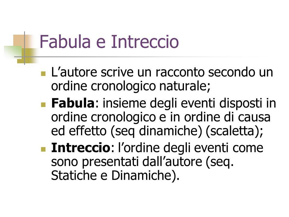 Fabula e Intreccio L'autore scrive un racconto secondo un ordine cronologico naturale;