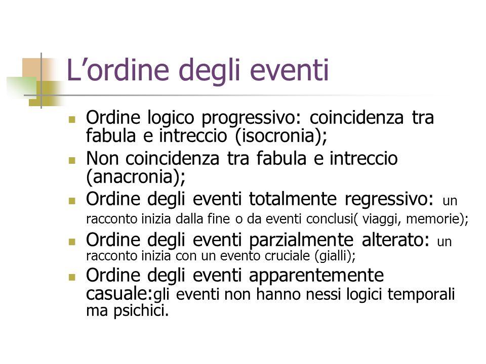 L'ordine degli eventi Ordine logico progressivo: coincidenza tra fabula e intreccio (isocronia); Non coincidenza tra fabula e intreccio (anacronia);