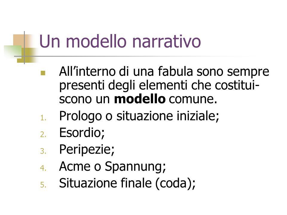 Un modello narrativo All'interno di una fabula sono sempre presenti degli elementi che costitui- scono un modello comune.