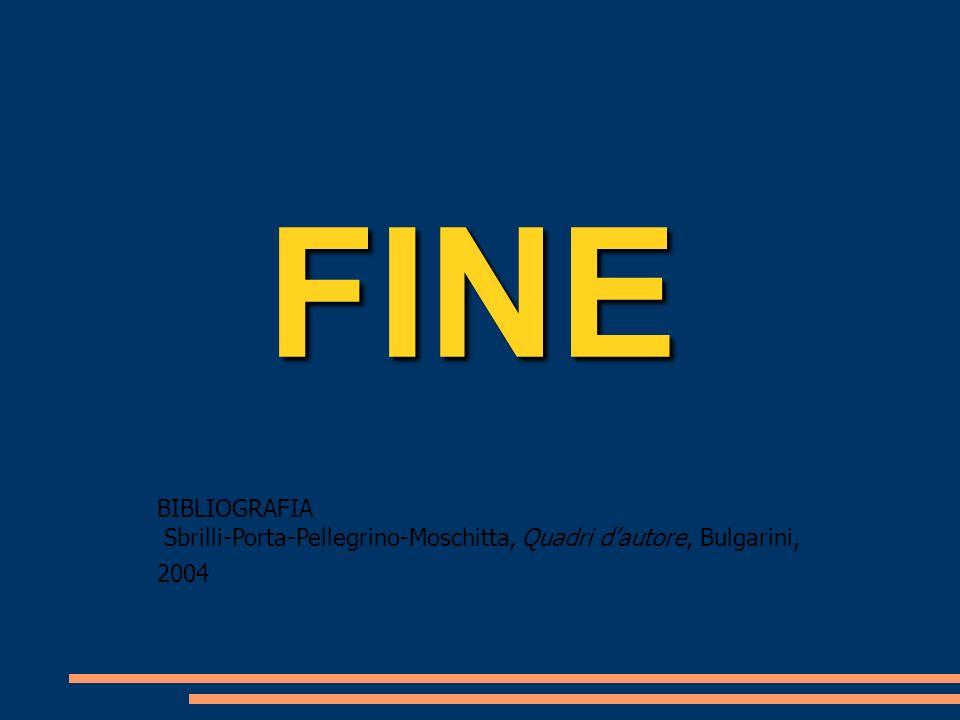 FINE BIBLIOGRAFIA Sbrilli-Porta-Pellegrino-Moschitta, Quadri d'autore, Bulgarini, 2004