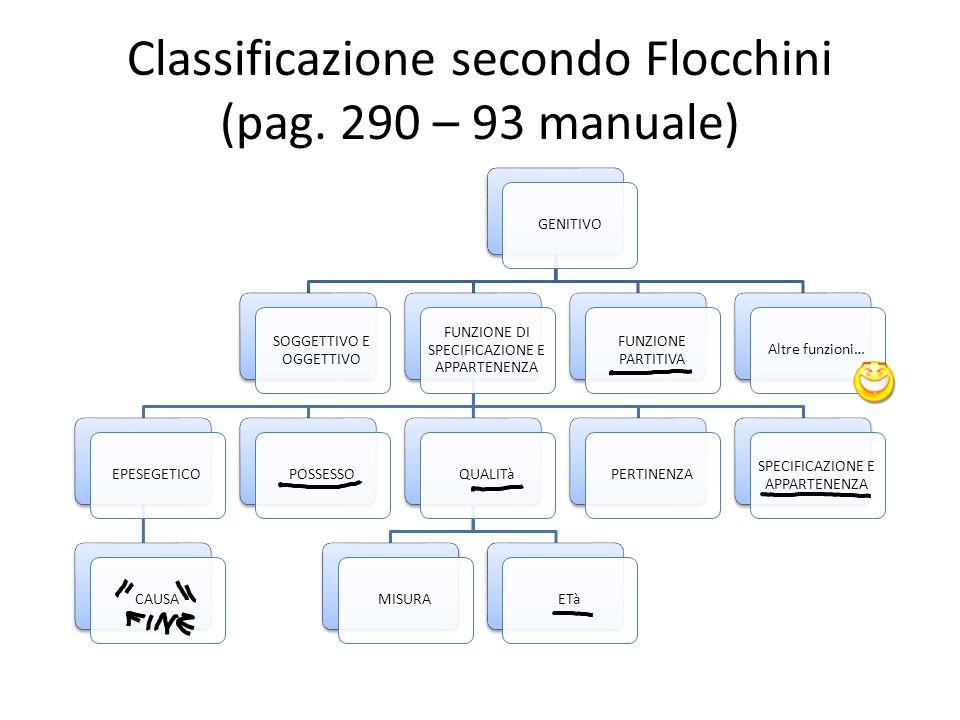 Classificazione secondo Flocchini (pag. 290 – 93 manuale)