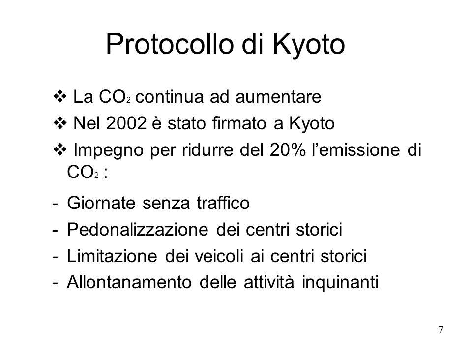 Protocollo di Kyoto La CO2 continua ad aumentare