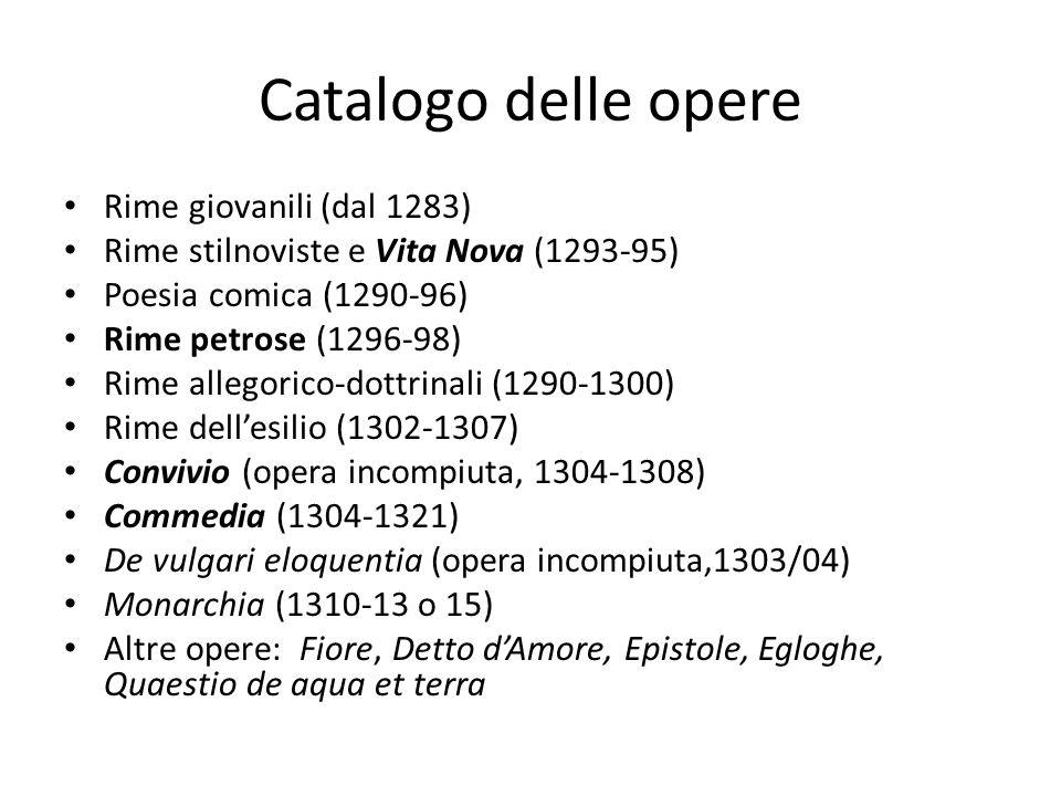 Catalogo delle opere Rime giovanili (dal 1283)