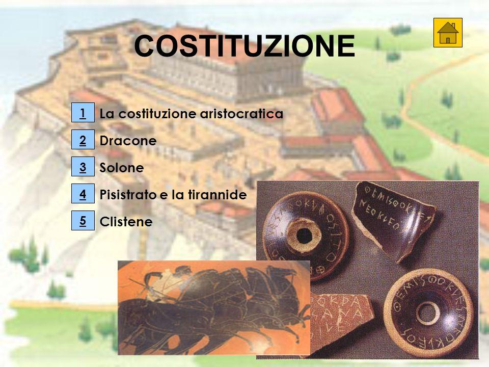 COSTITUZIONE La costituzione aristocratica Dracone Solone