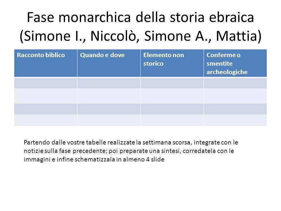 Fase monarchica della storia ebraica (Simone I. , Niccolò, Simone A