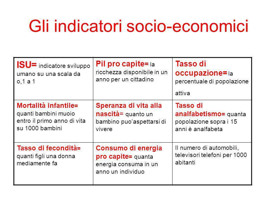 Gli indicatori socio-economici