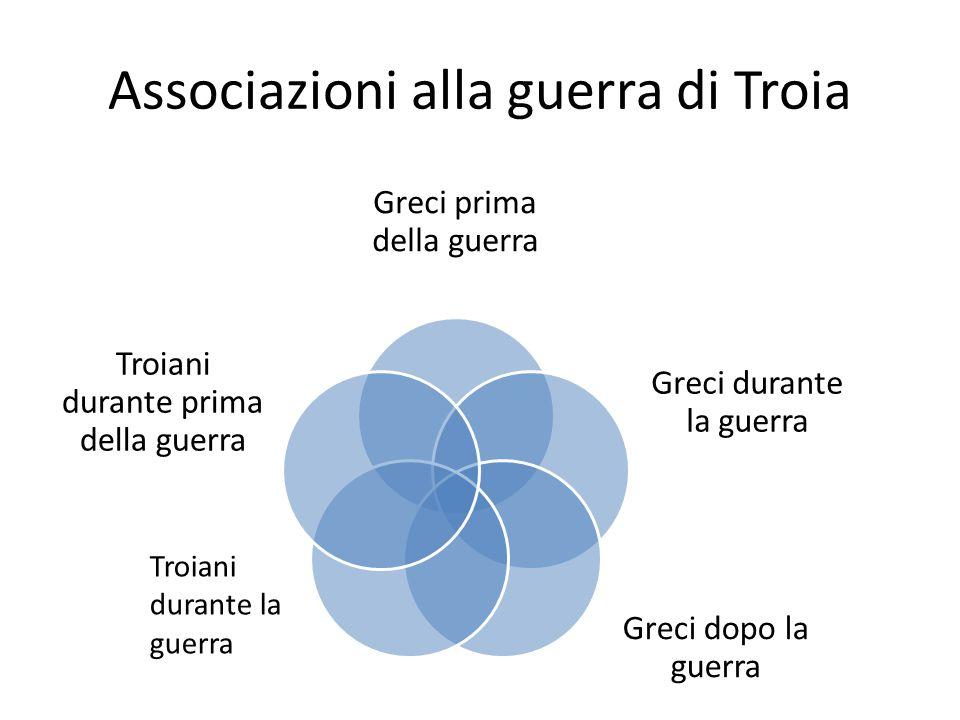 Associazioni alla guerra di Troia