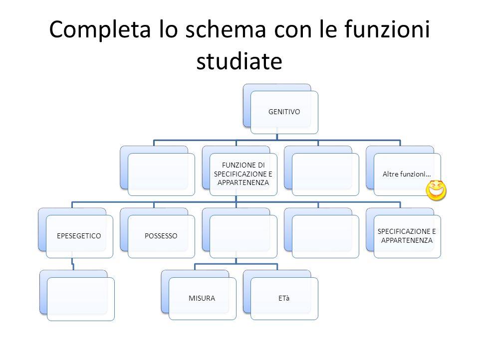 Completa lo schema con le funzioni studiate