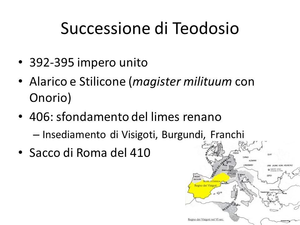 Successione di Teodosio